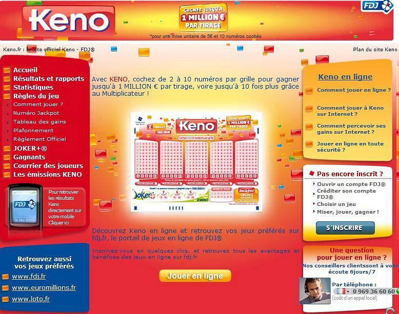 Plus de chance de gagner au loto flash