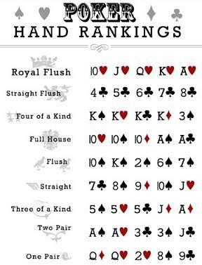 Regles poker egalite suite
