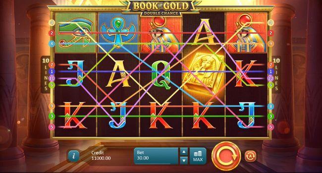 Book of Gold lignes de paiement